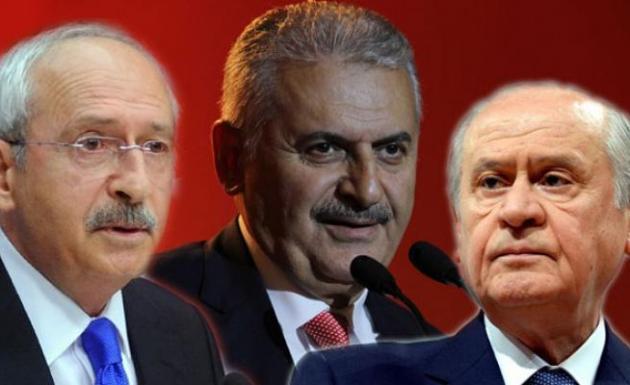 Başbakandan OHAL için Deste Talebi